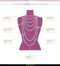 Vocabulary fashion necklace