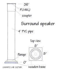 Resultado de imagen de sealed speaker air pressure