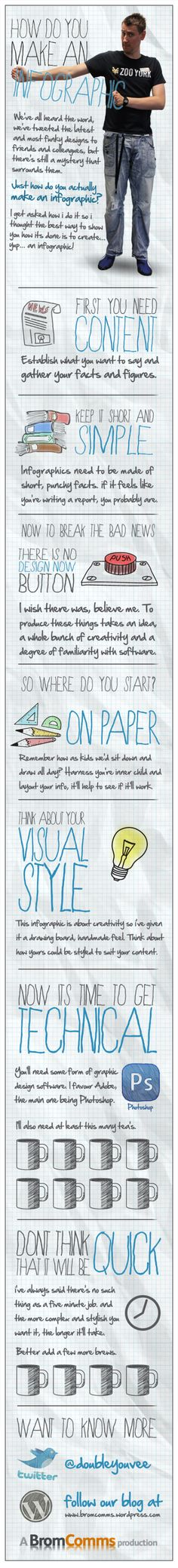 How do you make an #Infographic
