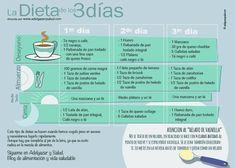 infografia con la dieta de los 3 días