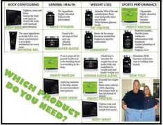 It Works to help with any lifestyle goals!