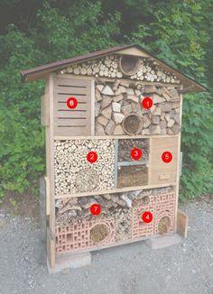 Construire un hôtel à insectes   planetejardin.com