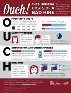 Pin By Frozen Fire On Business Career Resources Management Infographic Human Resources Hiring