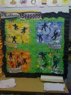 Weather and the Seasons  Display, classroom display, class display, Seasons, weather, the seasons, Early Years (EYFS), KS1 & KS2 Primary Resources