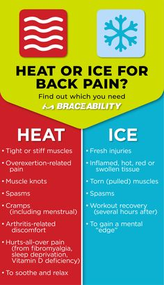 Should you use heat or ice for back pain? It depends… is your injury fresh or have you been suffering for a while? Do you have muscle spasms or knot. Knee Pain Relief, Muscle Pain Relief, Low Back Pain Relief, Sciatica Pain Relief, Chiropractic Treatment, Chiropractic Quotes, Sciatic Pain, Sciatic Nerve, Muscle Spasms