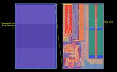 A New Chip Functions Like a Brain, IBM Says.  A schematic showing the layout of the new processor, named TrueNorth. Credit IBM.   - NYTimes.com