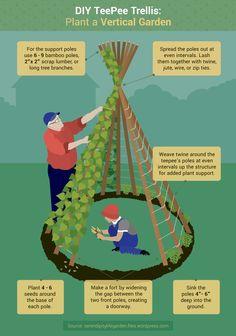 Magical Children's Garden Design Ideas [year] DIY Teepee Trellis: Plant a Vertical Garden (and make Diy Teepee, Tree Teepee, Organic Gardening, Gardening Tips, Container Gardening, Indoor Gardening, Gardening Services, Gardening Courses, Urban Gardening