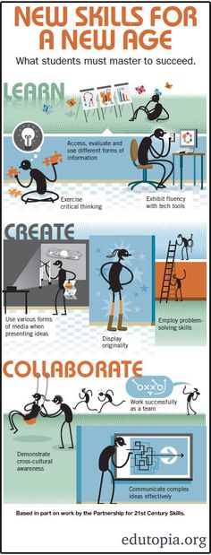 Las nuevas capacidades que los estudiantes deberían dominar para tener éxito