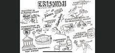 Finnish Language, Homeschool, Classroom, Journal, Teaching, Words, Class Room, Education, Homeschooling