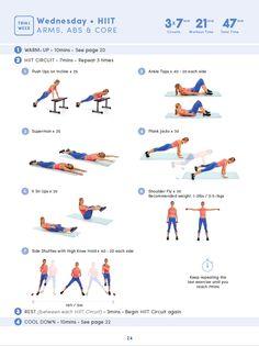 Bodyboss Method   Trial Week   Arms, Abs, & Core
