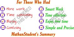 write a precise and easy to understand summary by mathanstudent