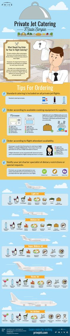 Private aviation offers passengers the luxury of ordering any food or drink of their choice to enjoy aboard their flight. With so many options available, it could be difficult to decide exactly what to order. Take a look at our infographic on Private Jet Catering and learn just how simple ordering in-flight catering can be. #privateaviation #infographic #catering #privatejet