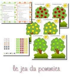 Petite Section, Alphabet, Preschool, Activities, Education, Blog, Kids, Cycle 1, Continents