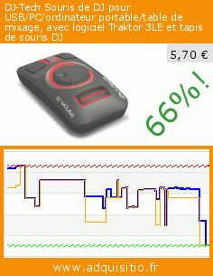 DJ-Tech Souris de DJ pour USB/PC/ordinateur portable/table de mixage, avec logiciel Traktor 3LE et tapis de souris DJ (Appareils électroniques). Réduction de 66%! Prix actuel 5,70 €, l'ancien prix était de 16,99 €. https://www.adquisitio.fr/dj-tech/souris-dj-usbpcordinateur