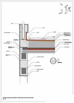 2018 的 Stl Angle At Roof Deck 主题 细部 Architecture