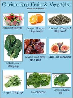 Calcium rich fruits and veggies Calcium Rich Fruits, Foods With Calcium, Calcium Sources, Calcium Food, High Calcium, Healthy Tips, Healthy Eating, Healthy Recipes, Stay Healthy