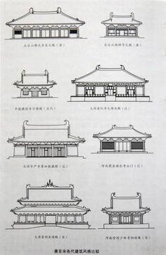 几张简图看懂古建筑之屋顶--游记--蚂蜂窝