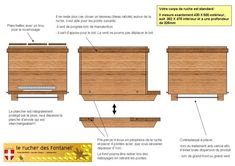 Plan de fabrication de ruche Dadant 10 cadres page5