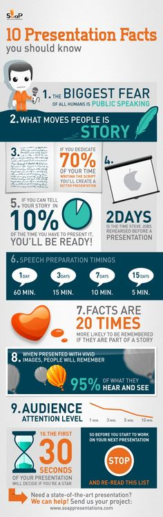 Presentation Facts That Make Public Speaking (a Little) Less Scary Public Speaking Infographic - The Muse: And don't worry: None of these facts has anythi.Public Speaking Infographic - The Muse: And don't worry: None of these facts has anythi. E Learning, Lerntyp Test, Formation Management, Leadership, Handout, Public Speaking Tips, Presentation Skills, Presentation Techniques, Effective Presentation