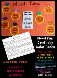 Here's a hands-on, creative way for your students to practice identifying the mood of a piece of writing!   This is an engaging activity where your students read seven short passages and identify which word best represents the author's mood from the mood ring code sheet.  The finished products make a unique bulletin board or fun school hallway display!  It can also be used as a novel entry in an interactive notebook!  $