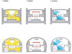 ancillary spaces in metro stations - Google Search