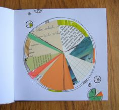 art journaling - Katie Licht - paper collage pie chart