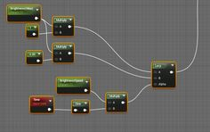 Energy Core Material, little tweaking Game Dev, Unreal Engine, Digital Media, Editor, Core, Engineering, David, Tutorials, Tech