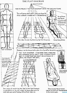 Exceptional Drawing The Human Figure Ideas. Staggering Drawing The Human Figure Ideas. Human Body Drawing, Human Anatomy Drawing, Male Figure Drawing, Figure Drawing Reference, Perspective Drawing Lessons, Perspective Art, Andrew Loomis, How To Draw Steps, Anatomy Sketches