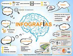 Infografías como recurso educativo - Biblioteca UJIBiblioteca UJI