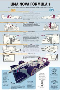 A new F1