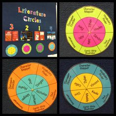 My Literature Circles system I created based on Sheena Cameron Reading Strategies. Each fortnight the students would present their work, and then we would rotate the inner circle so they could find out their new roles. #literaturecircles #sheenacameron #readingstrategies
