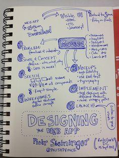 Designing your Web App, with Piotr Steininger @polishprince by verbistheword, via Flickr