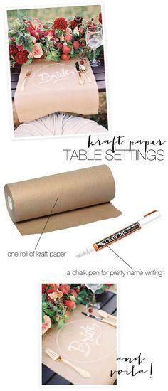Papieren tafelloper. Borden glazen omtrek, bestekzakje tekenen, tekst toevoegen. Stift. Krijt. | DIY
