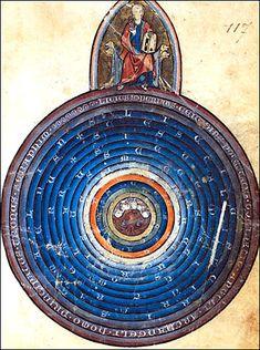 "Earth at the center of the spheres from a 13th-century copy of Gossuin de Metz's ""L'Image du monde"", Bibliothèque Nationale de France, Manuscrits, français 14964, f. 117. #map"