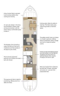 The Canterbury Widebeam Floor Plans   Aqualine