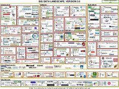 Big Data Landscape                                                                                                                                                                                 More