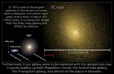 IC 1101 – The Largest Galaxy Ever Found