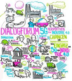 Graphic Recording: Dialogforum 5G: Perspektiven für die Industrie 4.0 @ BMVI