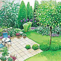 Terrasse und Garten im neuen Gewand