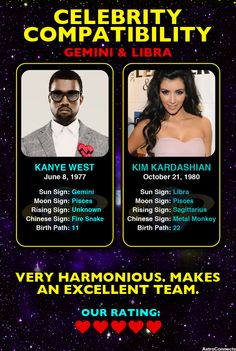 47 Best Celebrity Compatibility images in 2013 | Horoscope