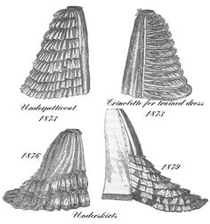Petticoats and under skirts 1873 - 1879
