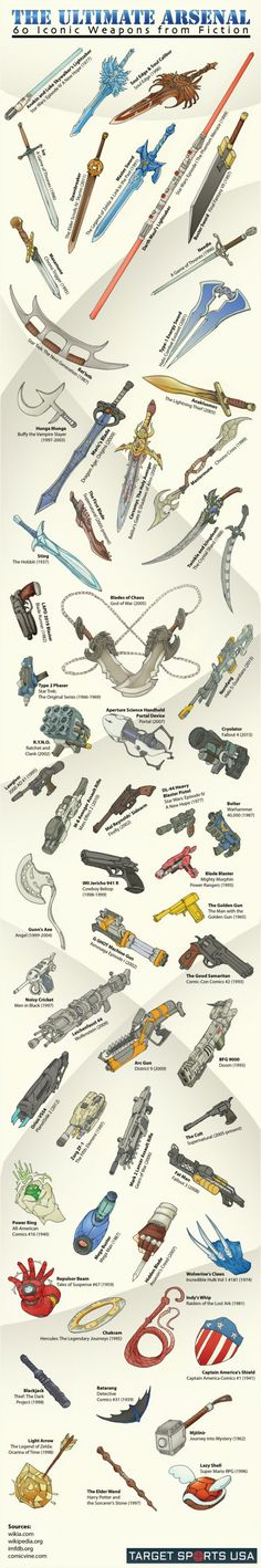 Write down any other iconic weapons you know