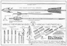 Essentials of Archery - Page 66