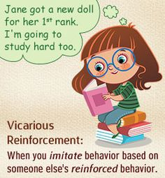 Vicarious Reinforcement Explained with Examples: Did ? The Bobo Doll Experiment by way of Albert Bandura (1961) is one in… #Life_Style