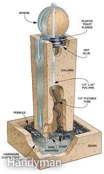 Concrete fountain parts