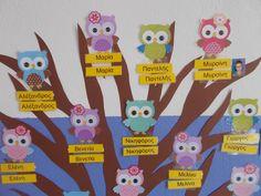 Activities For Kids, Crafts For Kids, Classroom Board, Class Decoration, Beginning Of School, Pikachu, Kindergarten, Owl, Organization