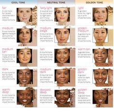 Specific Skintone Chart Determine Skin Tone Chart Medium To Olive Skin Tone Skin Makeup 101 Chart determine Medium Olive skin Skintone Specific tone Makeup 101, Makeup Tricks, Beauty Makeup, Hair Beauty, Beauty Skin, Neutral Skin Tone, Ivory Skin Tone, Yellow Skin Tone, Cool Skin Tone