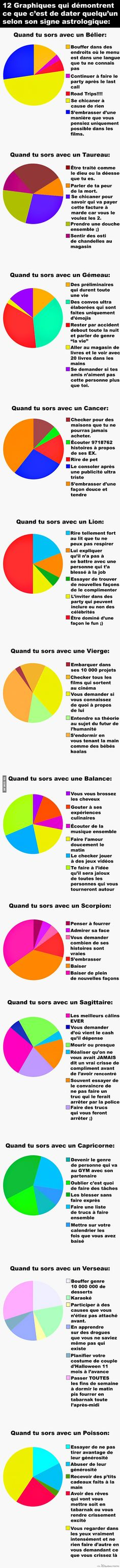 12 best Astrologie images on Pinterest in 2018 Horoscope - a quoi faire attention quand on achete une maison