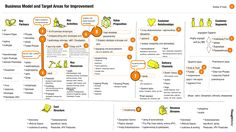 workshop capture templates for customer journeys, content workflows, business model canvas and more…