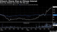 Siltronic Said to Attract Takeover Interest From China Group.(December 2nd 2016)